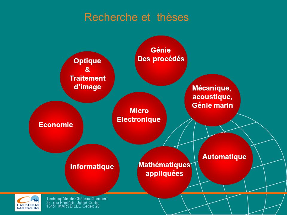 Technopôle de Château-Gombert 38, rue Frédéric Joliot Curie 13451 MARSEILLE Cedex 20 Automatique Génie Des procédés Mathématiques appliquées Economie
