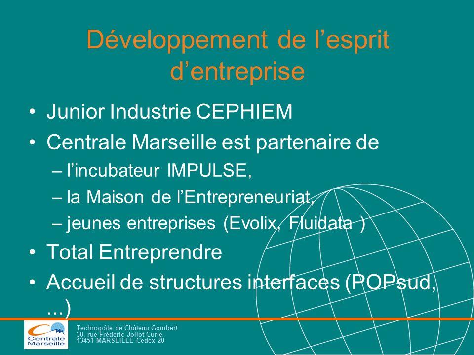 Technopôle de Château-Gombert 38, rue Frédéric Joliot Curie 13451 MARSEILLE Cedex 20 Développement de lesprit dentreprise Junior Industrie CEPHIEM Cen