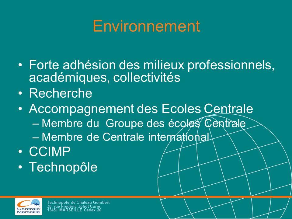 Technopôle de Château-Gombert 38, rue Frédéric Joliot Curie 13451 MARSEILLE Cedex 20 Environnement Forte adhésion des milieux professionnels, académiq