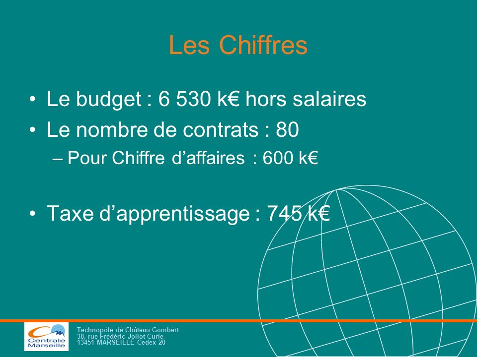 Technopôle de Château-Gombert 38, rue Frédéric Joliot Curie 13451 MARSEILLE Cedex 20 Les Chiffres Le budget : 6 530 k hors salaires Le nombre de contr