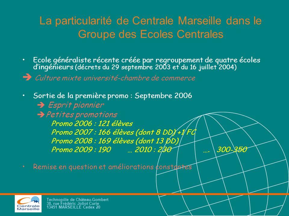 Technopôle de Château-Gombert 38, rue Frédéric Joliot Curie 13451 MARSEILLE Cedex 20 La particularité de Centrale Marseille dans le Groupe des Ecoles