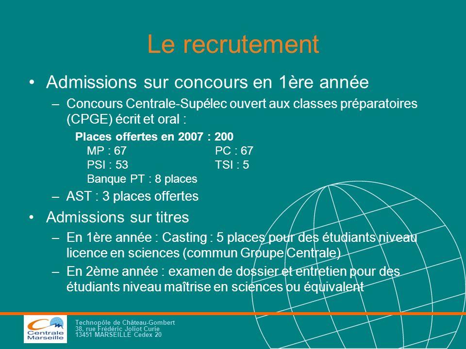 Technopôle de Château-Gombert 38, rue Frédéric Joliot Curie 13451 MARSEILLE Cedex 20 Le recrutement Admissions sur concours en 1ère année –Concours Ce