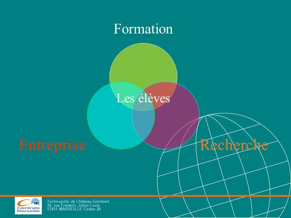 Technopôle de Château-Gombert 38, rue Frédéric Joliot Curie 13451 MARSEILLE Cedex 20 Formation RechercheEntreprise Les élèves