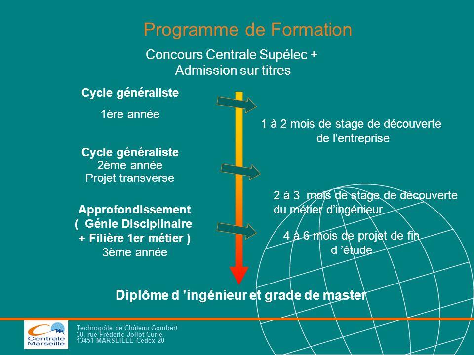 Technopôle de Château-Gombert 38, rue Frédéric Joliot Curie 13451 MARSEILLE Cedex 20 Programme de Formation Cycle généraliste 1ère année Concours Cent