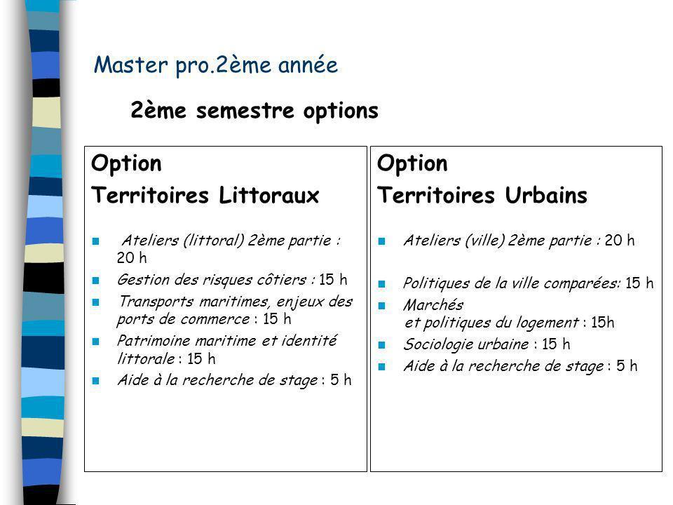 Option Territoires Littoraux Ateliers (littoral) 2ème partie : 20 h Gestion des risques côtiers : 15 h Transports maritimes, enjeux des ports de comme