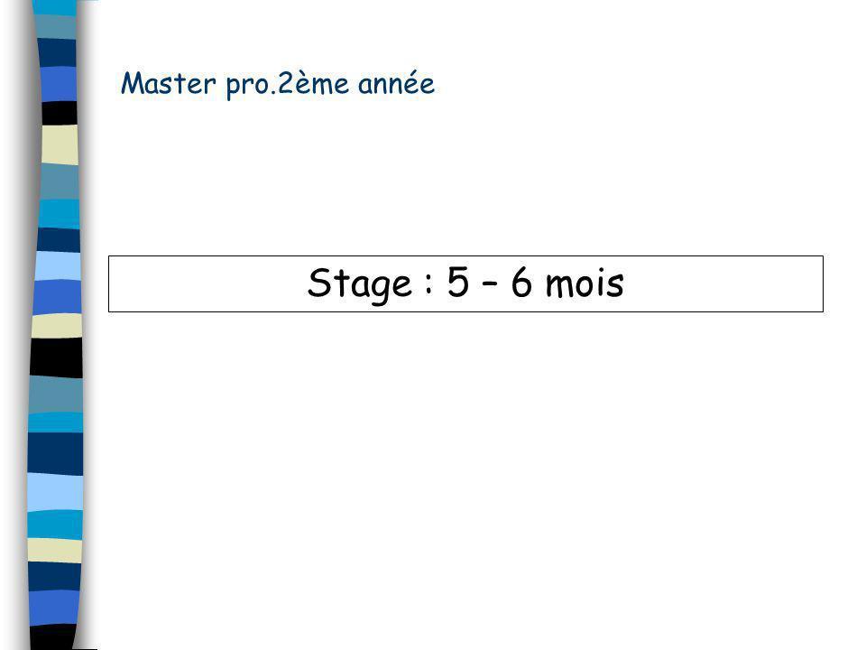 Master pro.2ème année Stage : 5 – 6 mois