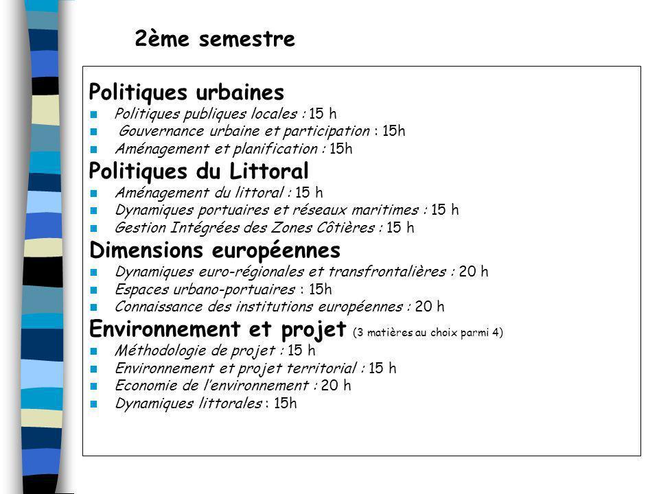 Politiques urbaines Politiques publiques locales : 15 h Gouvernance urbaine et participation : 15h Aménagement et planification : 15h Politiques du Li