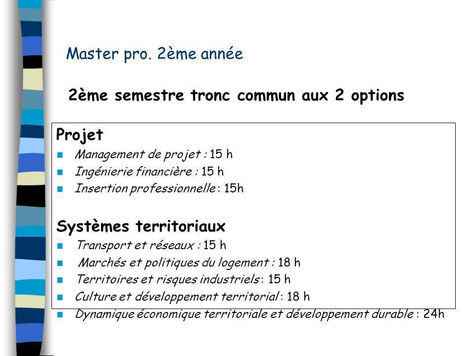 Master pro. 2ème année 2ème semestre tronc commun aux 2 options Projet Management de projet : 15 h Ingénierie financière : 15 h Insertion professionne