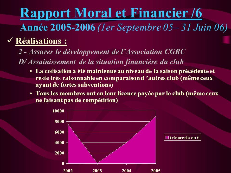 Rapport Moral et Financier /6 Année 2005-2006 (1er Septembre 05– 31 Juin 06) Réalisations : 2 - Assurer le développement de lAssociation CGRC D/ Assai