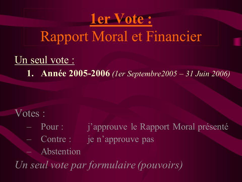 1er Vote : Rapport Moral et Financier Un seul vote : 1.Année 2005-2006 (1er Septembre2005 – 31 Juin 2006) Votes : –Pour :japprouve le Rapport Moral pr