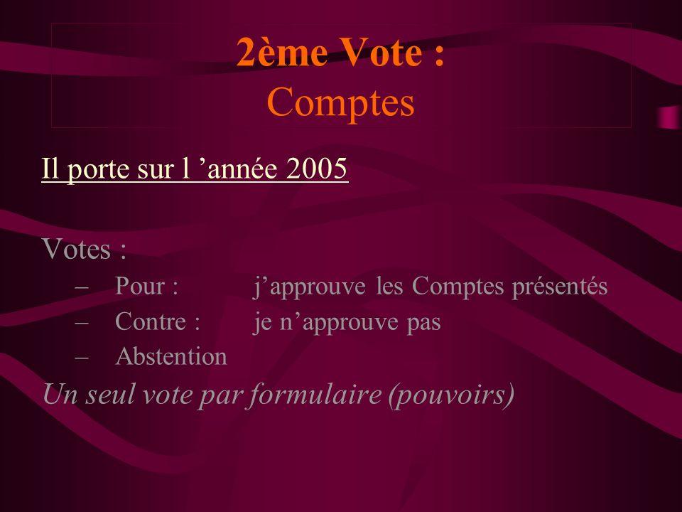 2ème Vote : Comptes Il porte sur l année 2005 Votes : –Pour :japprouve les Comptes présentés –Contre :je napprouve pas –Abstention Un seul vote par fo