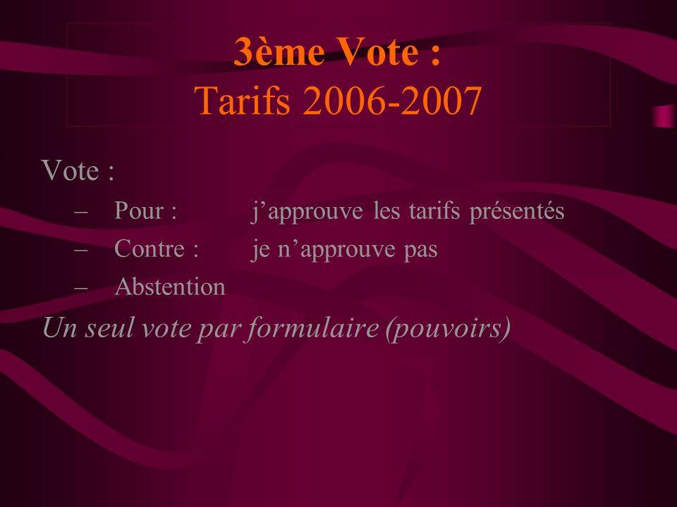 3ème Vote : Tarifs 2006-2007 Vote : –Pour :japprouve les tarifs présentés –Contre :je napprouve pas –Abstention Un seul vote par formulaire (pouvoirs)