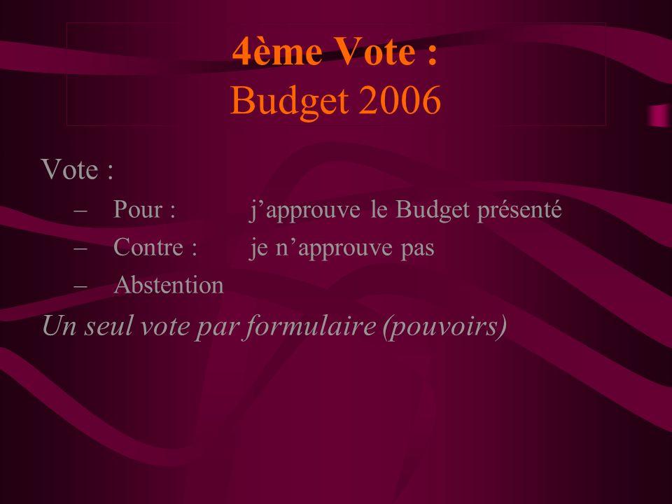 4ème Vote : Budget 2006 Vote : –Pour :japprouve le Budget présenté –Contre :je napprouve pas –Abstention Un seul vote par formulaire (pouvoirs)