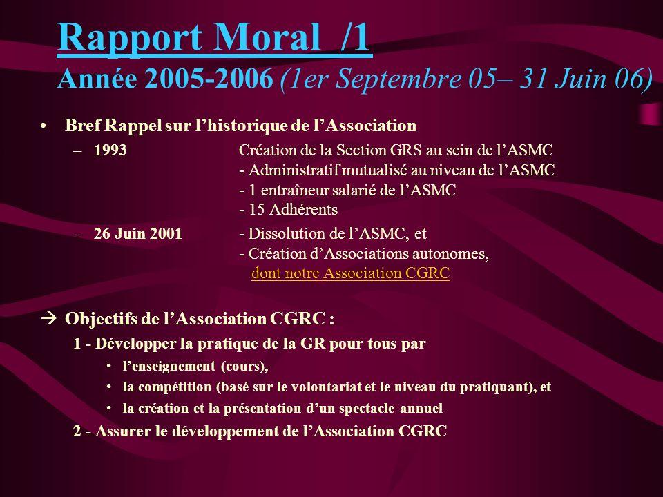 Rapport Moral /1 Année 2005-2006 (1er Septembre 05– 31 Juin 06) Bref Rappel sur lhistorique de lAssociation –1993Création de la Section GRS au sein de