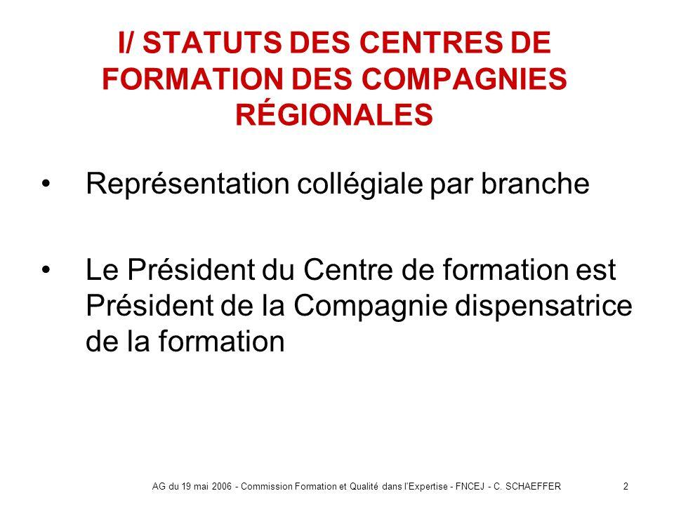 2AG du 19 mai 2006 - Commission Formation et Qualité dans l'Expertise - FNCEJ - C. SCHAEFFER I/ STATUTS DES CENTRES DE FORMATION DES COMPAGNIES RÉGION