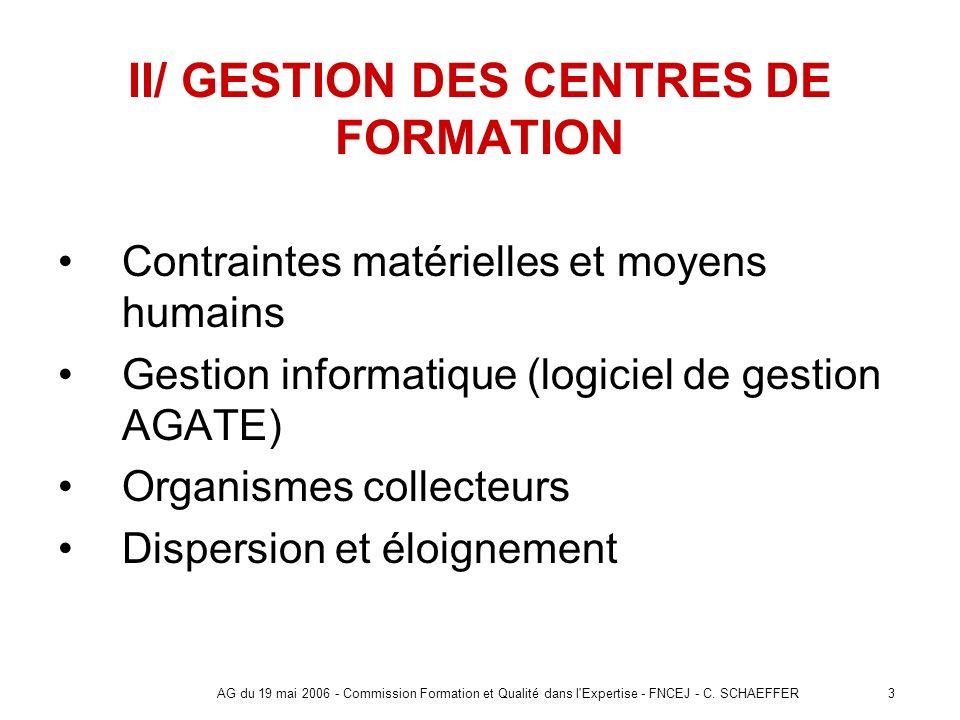 3AG du 19 mai 2006 - Commission Formation et Qualité dans l'Expertise - FNCEJ - C. SCHAEFFER II/ GESTION DES CENTRES DE FORMATION Contraintes matériel