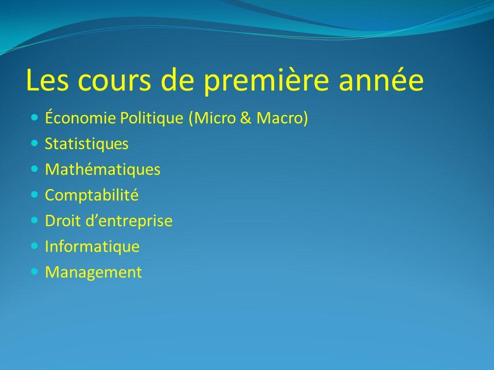 Les cours de première année Économie Politique (Micro & Macro) Statistiques Mathématiques Comptabilité Droit dentreprise Informatique Management