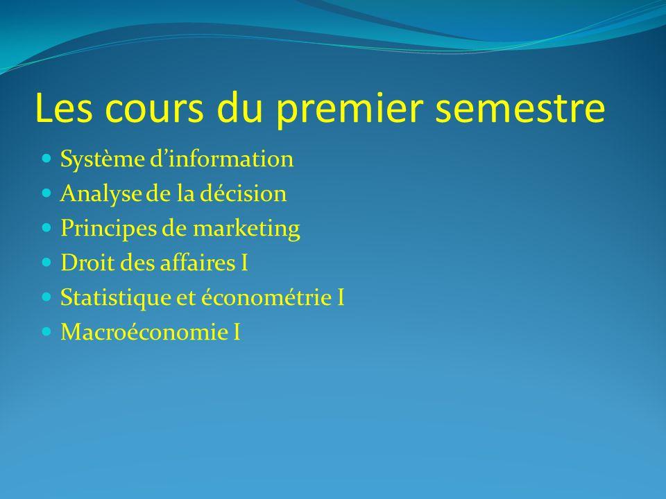 Les cours du premier semestre Système dinformation Analyse de la décision Principes de marketing Droit des affaires I Statistique et économétrie I Macroéconomie I