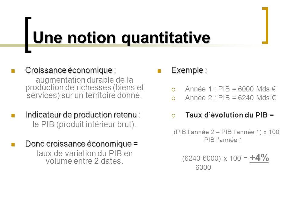 Une notion quantitative Croissance économique Croissance économique : augmentation durable de la production de richesses (biens et services) sur un te