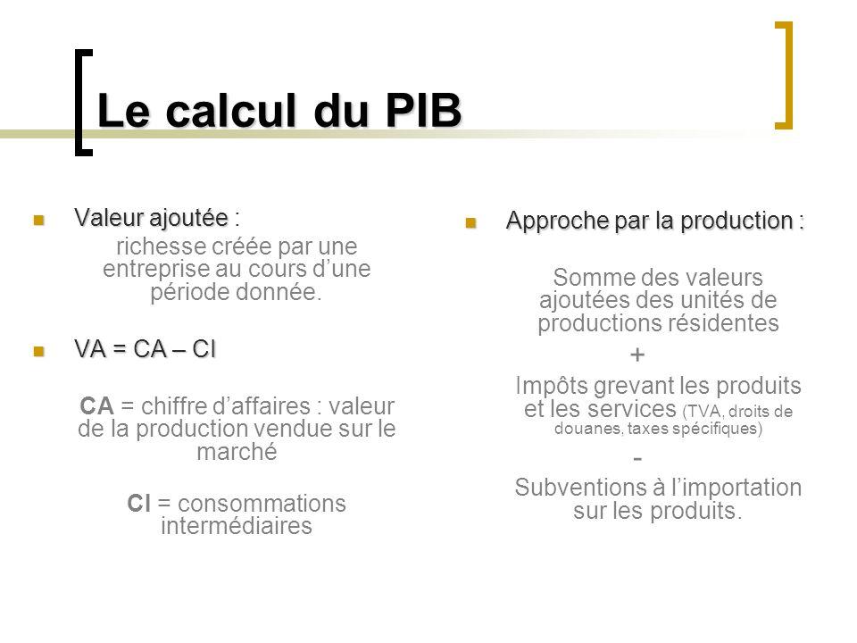 Le calcul du PIB Approche par la production : Approche par la production : Somme des valeurs ajoutées des unités de productions résidentes + Impôts gr