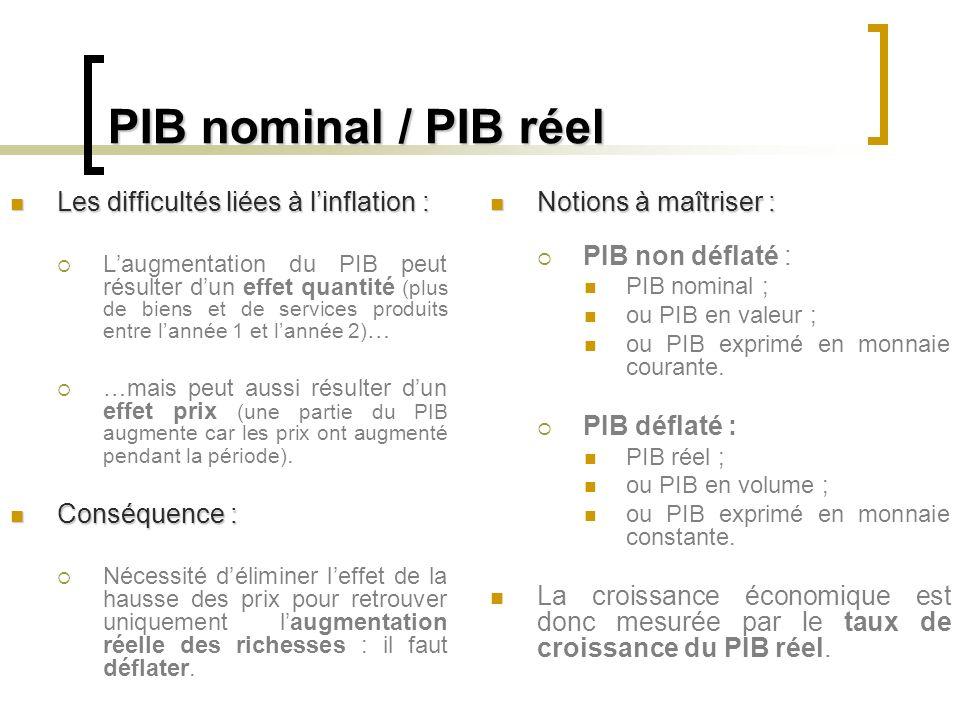 PIB nominal / PIB réel Les difficultés liées à linflation : Les difficultés liées à linflation : Laugmentation du PIB peut résulter dun effet quantité