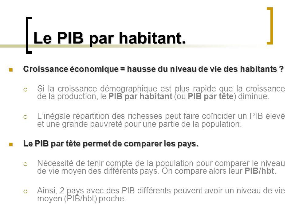Le PIB-PPA.