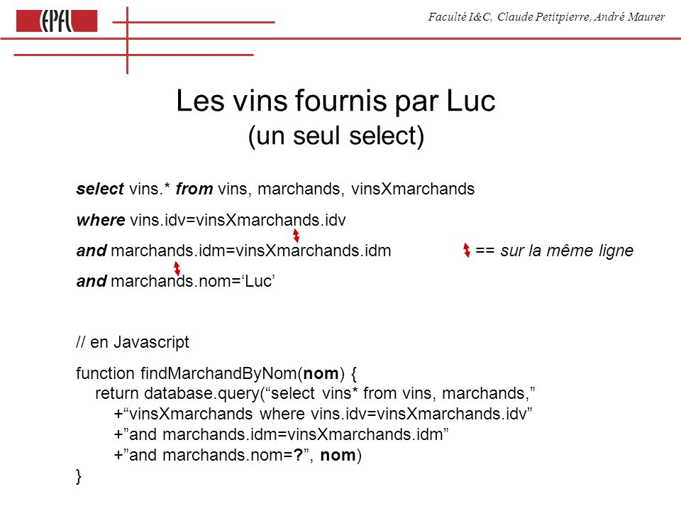 Faculté I&C, Claude Petitpierre, André Maurer Les vins fournis par Luc (un seul select) select vins.* from vins, marchands, vinsXmarchands where vins.idv=vinsXmarchands.idv and marchands.idm=vinsXmarchands.idm == sur la même ligne and marchands.nom=Luc // en Javascript function findMarchandByNom(nom) { return database.query(select vins* from vins, marchands, +vinsXmarchands where vins.idv=vinsXmarchands.idv +and marchands.idm=vinsXmarchands.idm +and marchands.nom= , nom) }