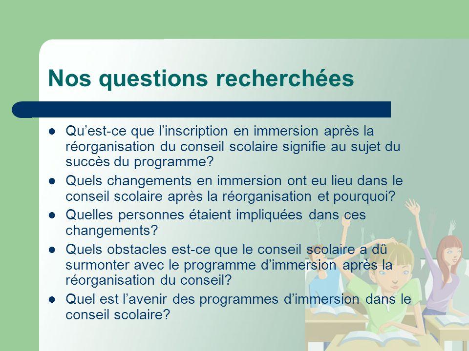 Nos questions recherchées Quest-ce que linscription en immersion après la réorganisation du conseil scolaire signifie au sujet du succès du programme.