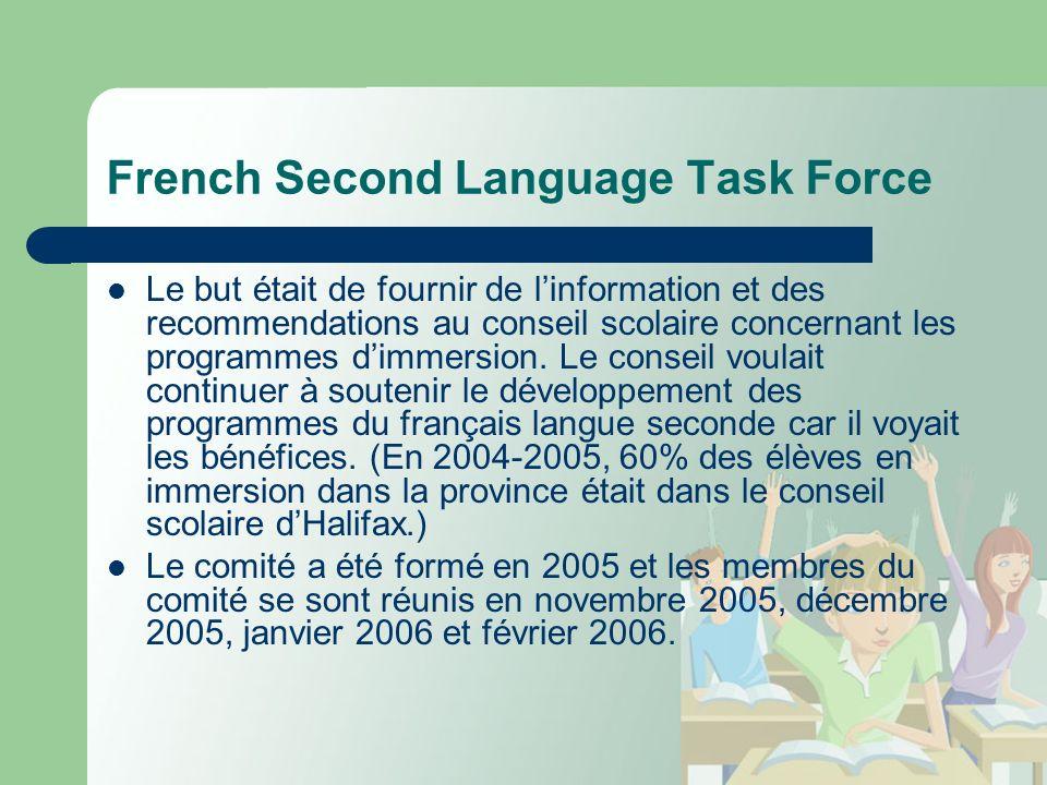 French Second Language Task Force Le but était de fournir de linformation et des recommendations au conseil scolaire concernant les programmes dimmersion.