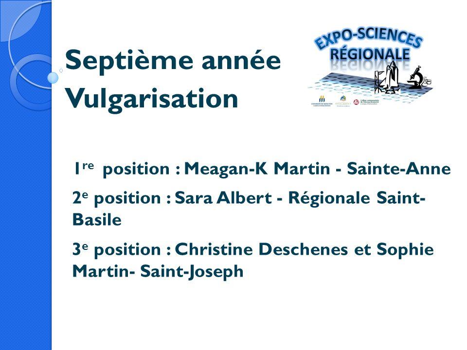 Septième année Vulgarisation 1 re position : Meagan-K Martin - Sainte-Anne 2 e position : Sara Albert - Régionale Saint- Basile 3 e position : Christi