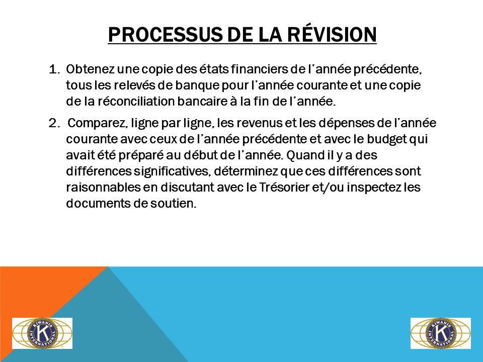 PROCESSUS DE LA RÉVISION (suite) 3.