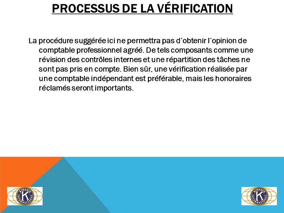 PROCESSUS DE LA VÉRIFICATION La procédure suggérée ici ne permettra pas dobtenir lopinion de comptable professionnel agréé. De tels composants comme u