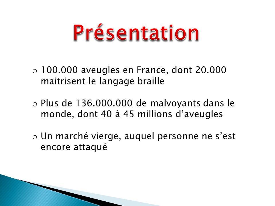 o 100.000 aveugles en France, dont 20.000 maitrisent le langage braille o Plus de 136.000.000 de malvoyants dans le monde, dont 40 à 45 millions daveugles o Un marché vierge, auquel personne ne sest encore attaqué