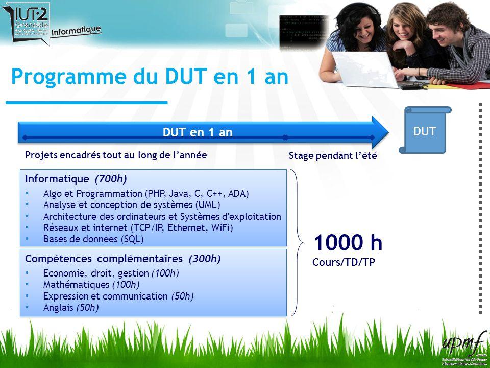 Programme du DUT en 1 an Compétences complémentaires (300h) Economie, droit, gestion (100h) Mathématiques (100h) Expression et communication (50h) Ang