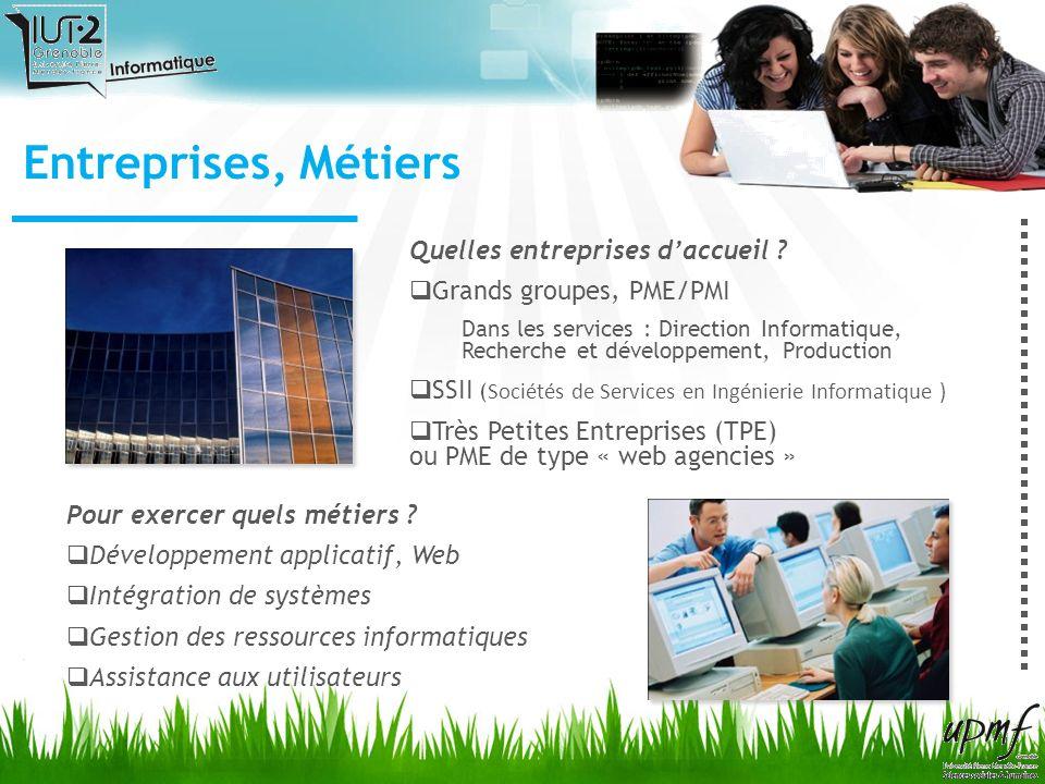Entreprises, Métiers Quelles entreprises daccueil ? Grands groupes, PME/PMI Dans les services : Direction Informatique, Recherche et développement, Pr