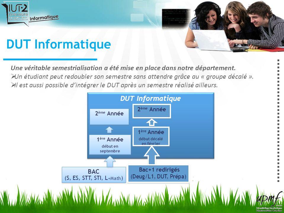 MIAM : Métiers de lInternet et des Applications Multimédias