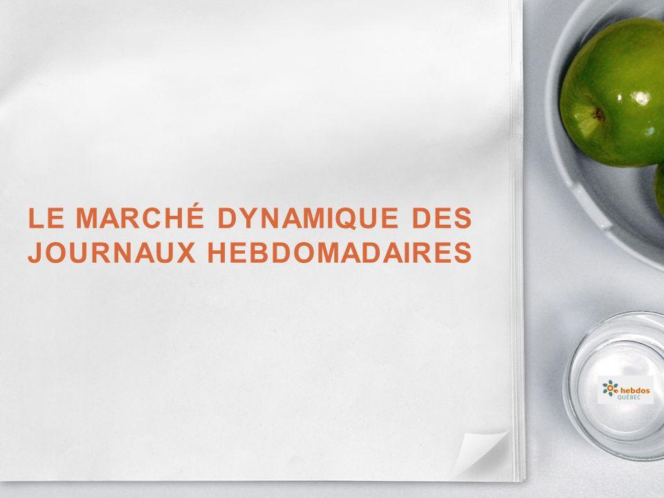 LE MARCHÉ DYNAMIQUE DES JOURNAUX HEBDOMADAIRES