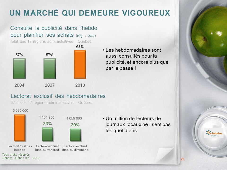 Tous droits réservés Hebdos Québec inc.