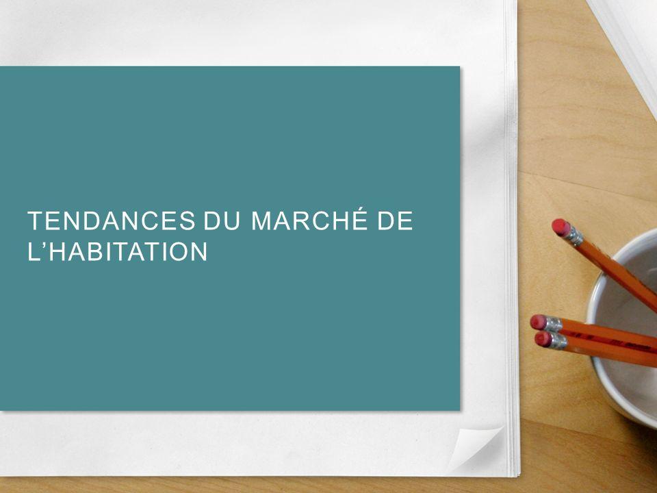 TENDANCES DU MARCHÉ DE LHABITATION