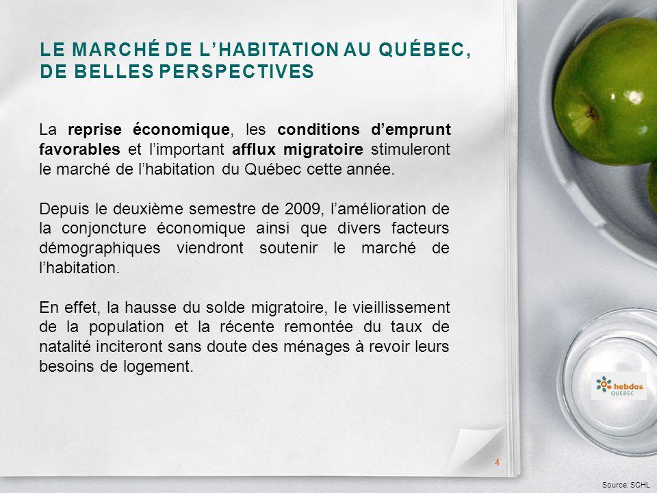 LE MARCHÉ DE LHABITATION AU QUÉBEC, DE BELLES PERSPECTIVES 4 La reprise économique, les conditions demprunt favorables et limportant afflux migratoire stimuleront le marché de lhabitation du Québec cette année.