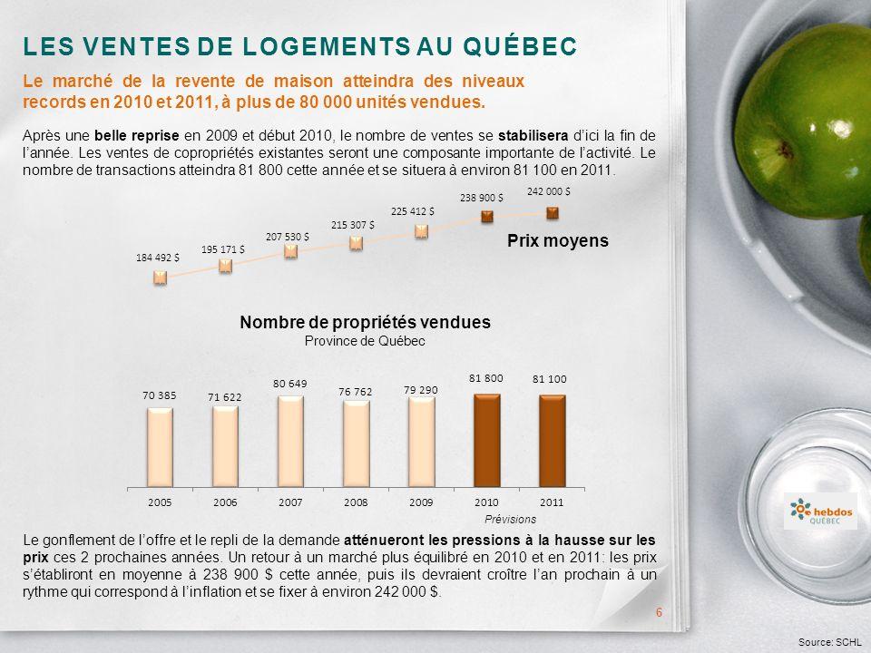 LES VENTES DE LOGEMENTS AU QUÉBEC 6 Après une belle reprise en 2009 et début 2010, le nombre de ventes se stabilisera dici la fin de lannée.