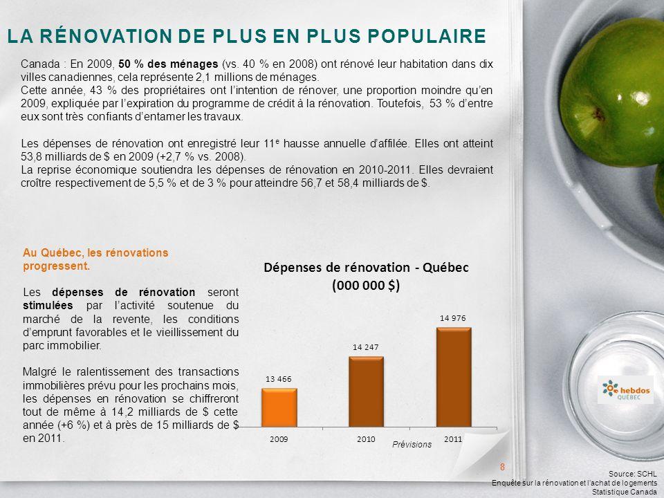 LA RÉNOVATION DE PLUS EN PLUS POPULAIRE 8 Canada : En 2009, 50 % des ménages (vs.