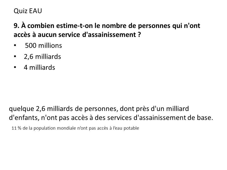 Quiz EAU 9.