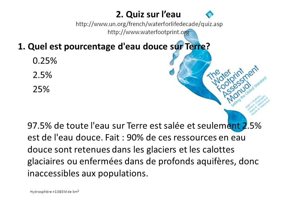 2. Quiz sur leau http://www.un.org/french/waterforlifedecade/quiz.asp http://www.waterfootprint.org 1. Quel est pourcentage d'eau douce sur Terre? 0.2