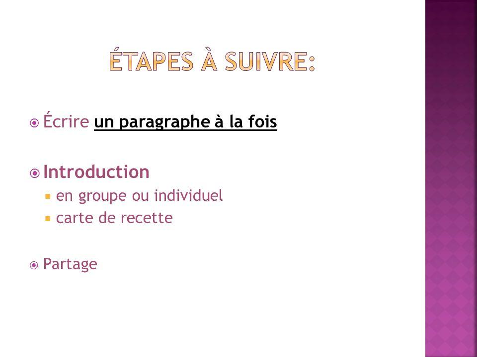 Écrire un paragraphe à la fois Introduction en groupe ou individuel carte de recette Partage