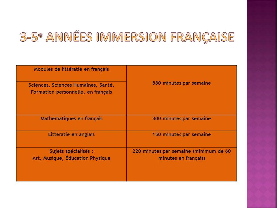 Modules de littératie en français 880 minutes par semaine Sciences, Sciences Humaines, Santé, Formation personnelle, en français Mathématiques en fran