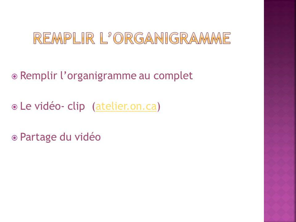 Remplir lorganigramme au complet Le vidéo- clip (atelier.on.ca)atelier.on.ca Partage du vidéo