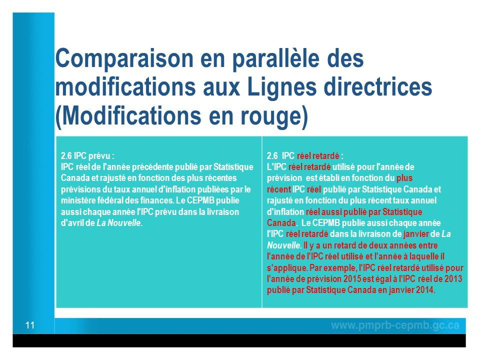 Comparaison en parallèle des modifications aux Lignes directrices (Modifications en rouge) 2.6 IPC prévu : IPC réel de l année précédente publié par Statistique Canada et rajusté en fonction des plus récentes prévisions du taux annuel d inflation publiées par le ministère fédéral des finances.