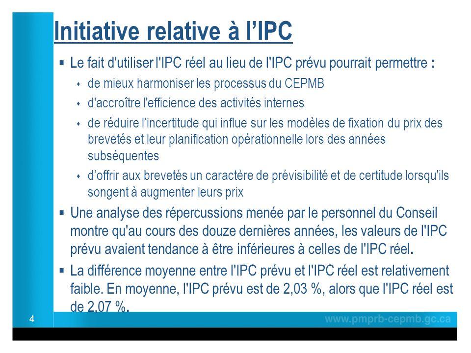 Initiative relative à lIPC Questions.Commentaires.