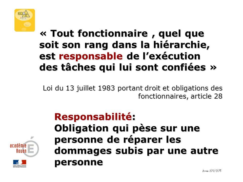 « Tout fonctionnaire, quel que soit son rang dans la hiérarchie, est responsable de lexécution des tâches qui lui sont confiées » Loi du 13 juillet 19